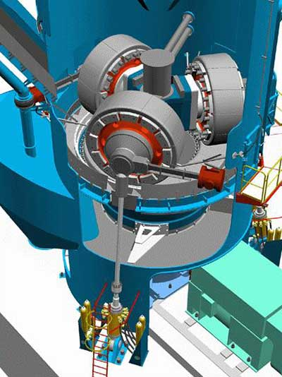 The structure of the vertical roller mill
